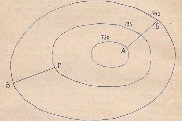 Рис. 82. Анероидъ или металлическій барометръ.